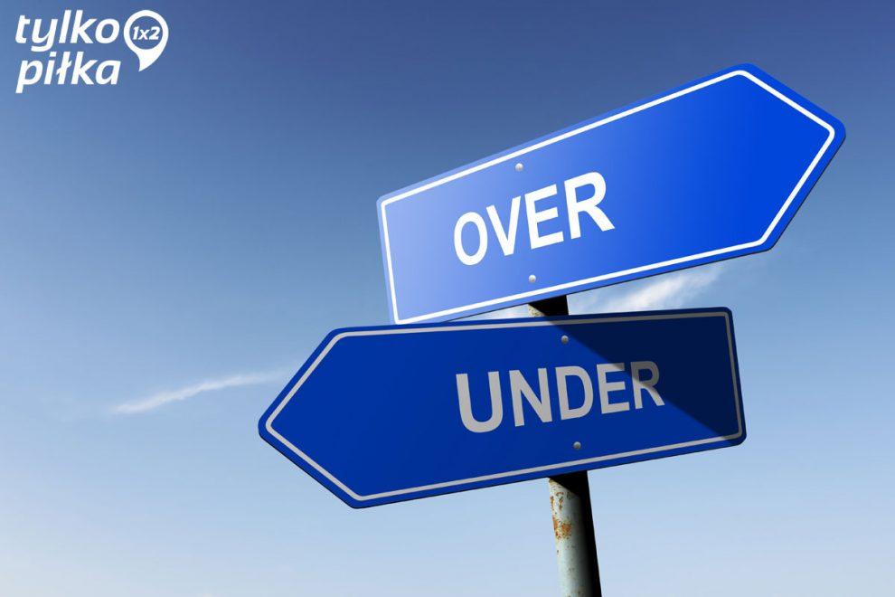 Typy Over/Under